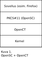 Openct.png